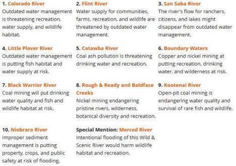 10 most endangered rivers 2013